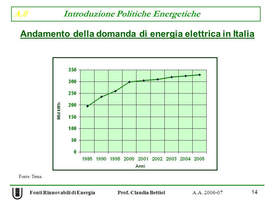 A.0 Introduzione Politiche Energetiche 14 Fonti Rinnovabili di Energia Prof.