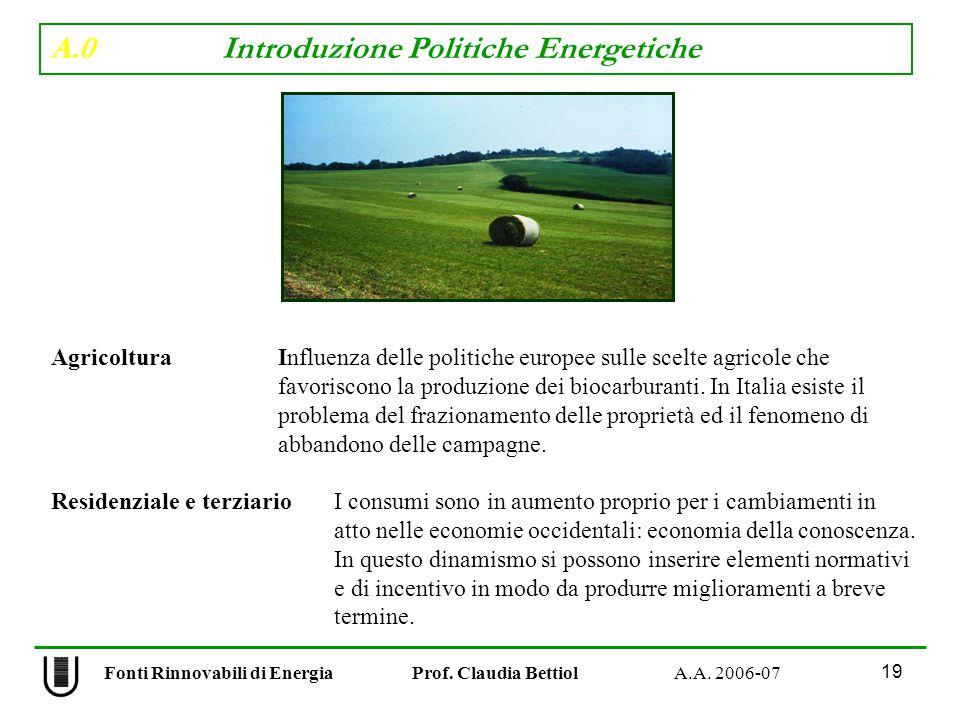 A.0 Introduzione Politiche Energetiche 19 Fonti Rinnovabili di Energia Prof.