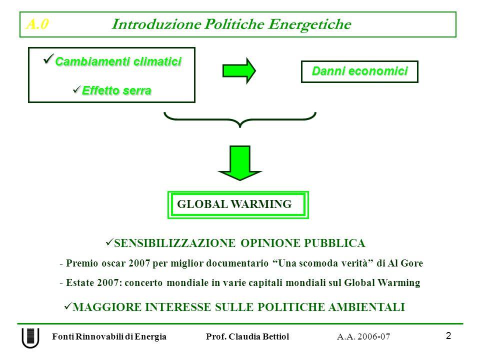 A.0 Introduzione Politiche Energetiche 2 Fonti Rinnovabili di Energia Prof.