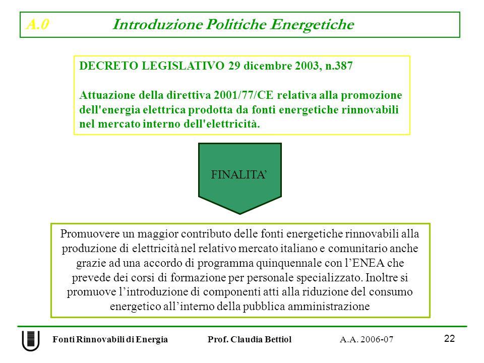 A.0 Introduzione Politiche Energetiche 22 Fonti Rinnovabili di Energia Prof.