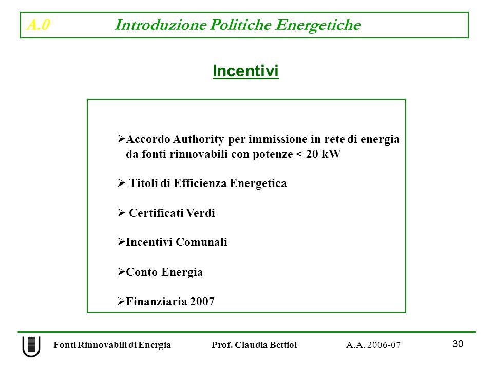 A.0 Introduzione Politiche Energetiche 30 Fonti Rinnovabili di Energia Prof.