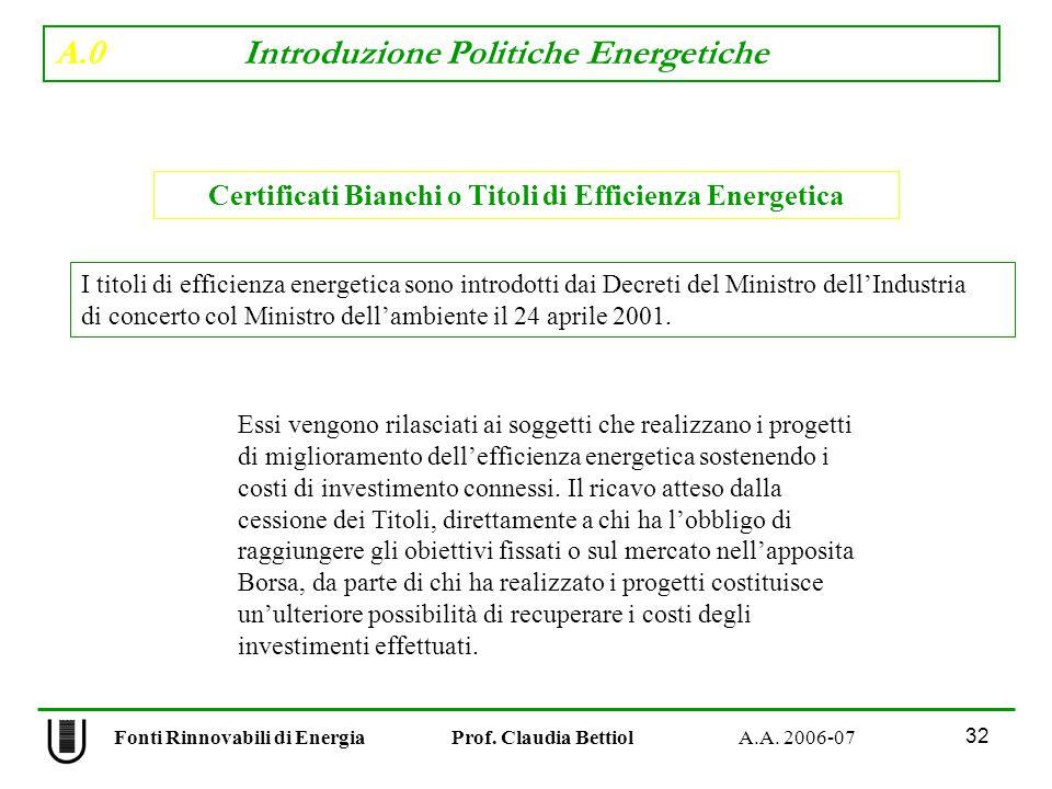 A.0 Introduzione Politiche Energetiche 32 Fonti Rinnovabili di Energia Prof.