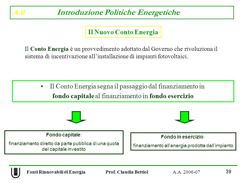 A.0 Introduzione Politiche Energetiche 39 Fonti Rinnovabili di Energia Prof.