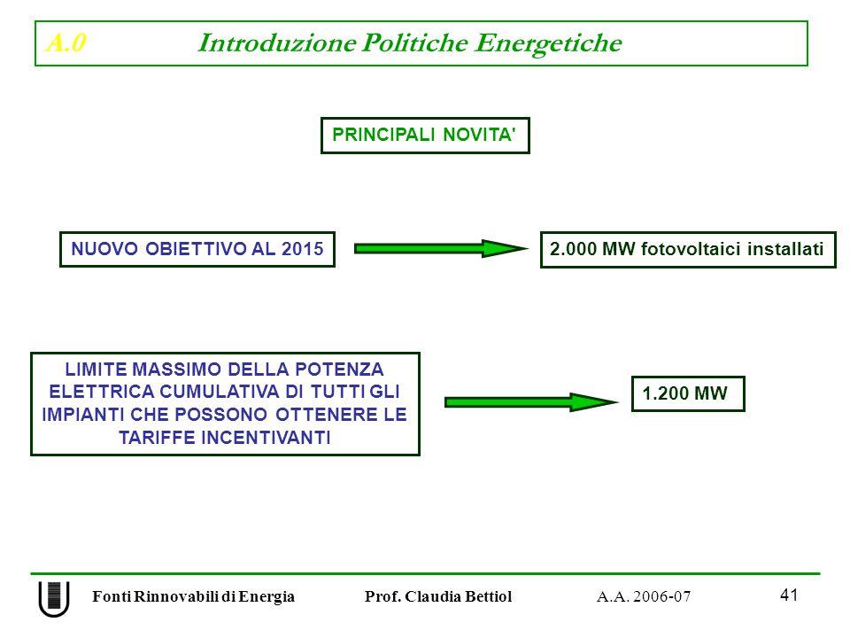 A.0 Introduzione Politiche Energetiche 41 Fonti Rinnovabili di Energia Prof.