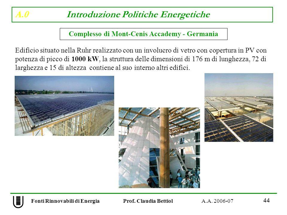 A.0 Introduzione Politiche Energetiche 44 Fonti Rinnovabili di Energia Prof.
