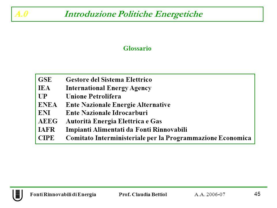 A.0 Introduzione Politiche Energetiche 45 Fonti Rinnovabili di Energia Prof.