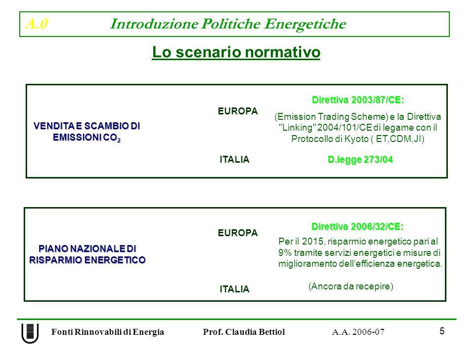 A.0 Introduzione Politiche Energetiche 5 Fonti Rinnovabili di Energia Prof.
