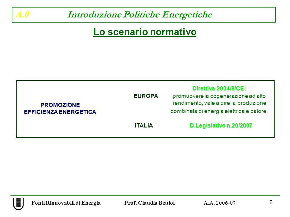 A.0 Introduzione Politiche Energetiche 6 Fonti Rinnovabili di Energia Prof.