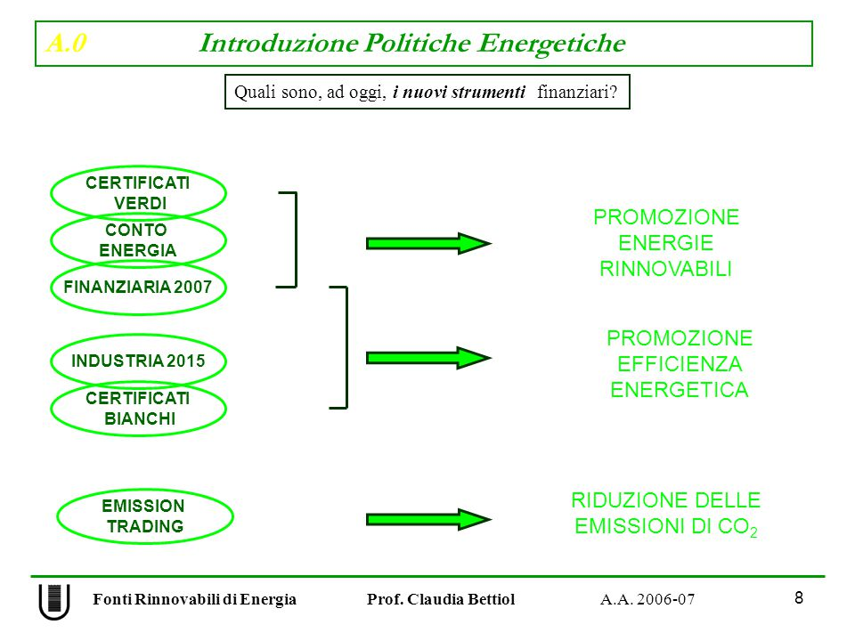 A.0 Introduzione Politiche Energetiche 8 Fonti Rinnovabili di Energia Prof.