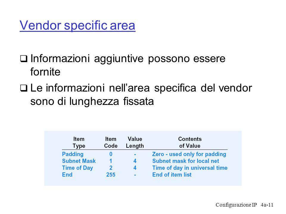 Configurazione IP4a-11 Vendor specific area  Informazioni aggiuntive possono essere fornite  Le informazioni nell'area specifica del vendor sono di lunghezza fissata