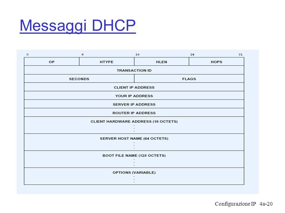 Configurazione IP4a-20 Messaggi DHCP