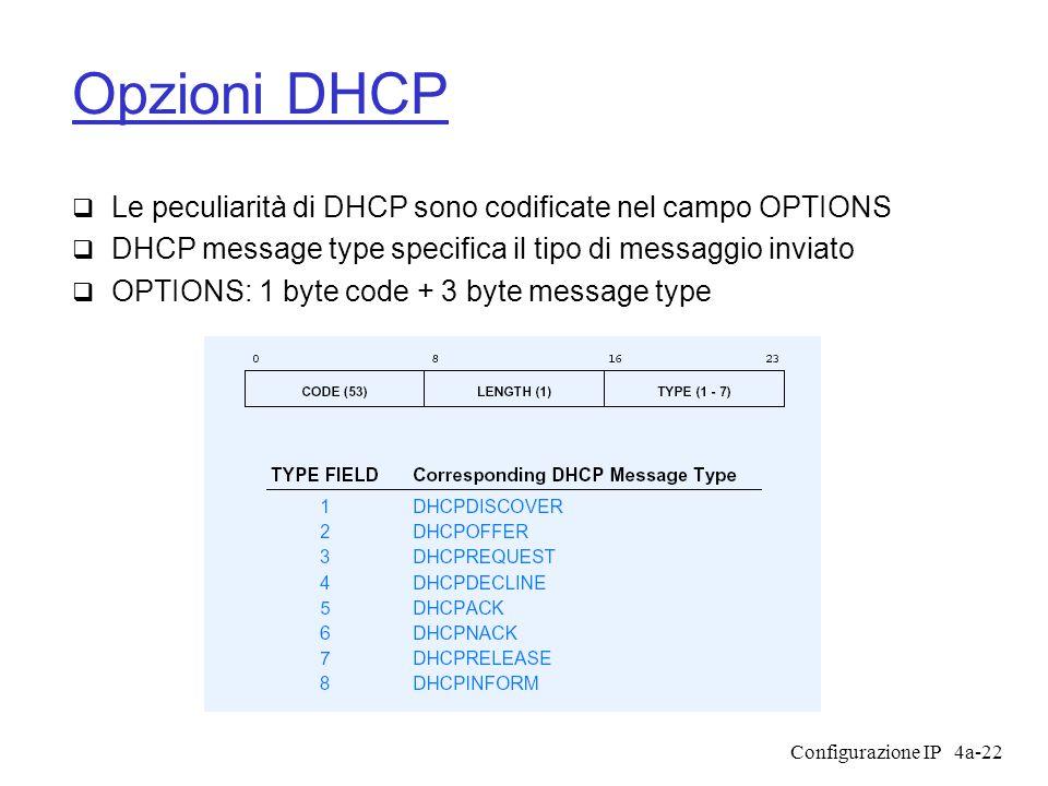 Configurazione IP4a-22 Opzioni DHCP  Le peculiarità di DHCP sono codificate nel campo OPTIONS  DHCP message type specifica il tipo di messaggio inviato  OPTIONS: 1 byte code + 3 byte message type