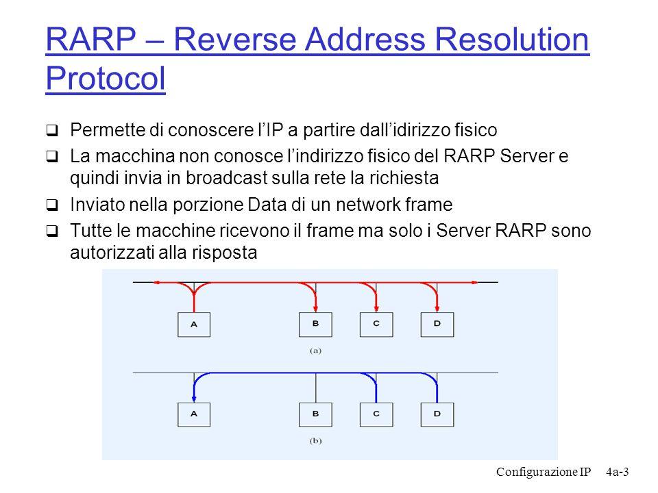 Configurazione IP4a-3 RARP – Reverse Address Resolution Protocol  Permette di conoscere l'IP a partire dall'idirizzo fisico  La macchina non conosce l'indirizzo fisico del RARP Server e quindi invia in broadcast sulla rete la richiesta  Inviato nella porzione Data di un network frame  Tutte le macchine ricevono il frame ma solo i Server RARP sono autorizzati alla risposta