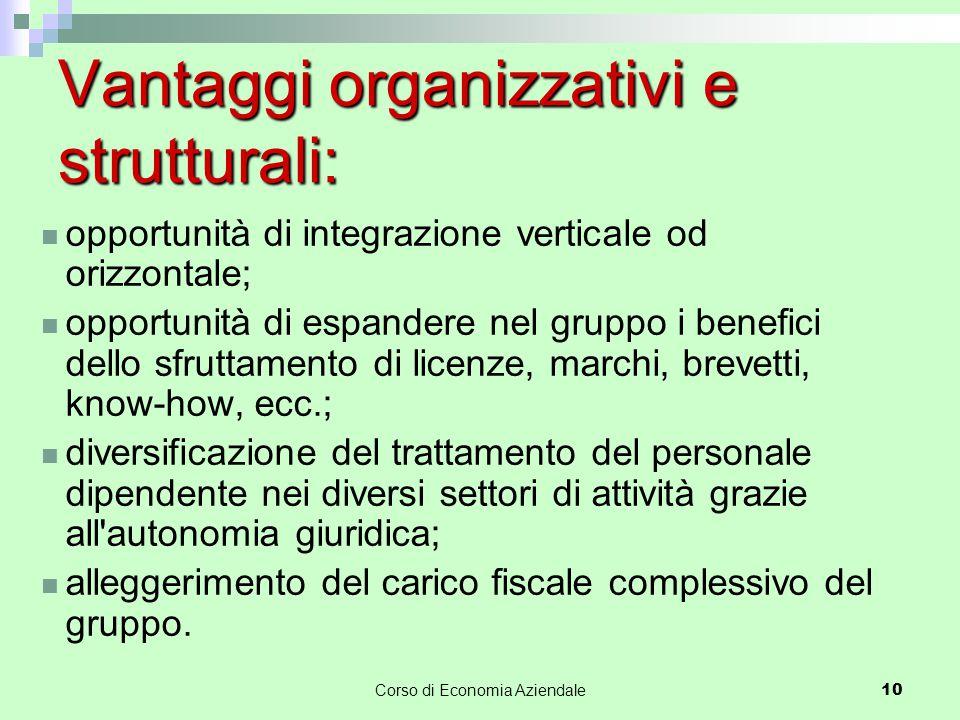 Corso di Economia Aziendale10 Vantaggi organizzativi e strutturali: opportunità di integrazione verticale od orizzontale; opportunità di espandere nel