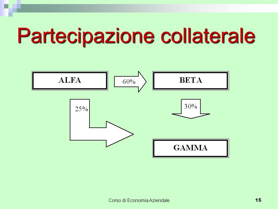 Corso di Economia Aziendale15 Partecipazione collaterale