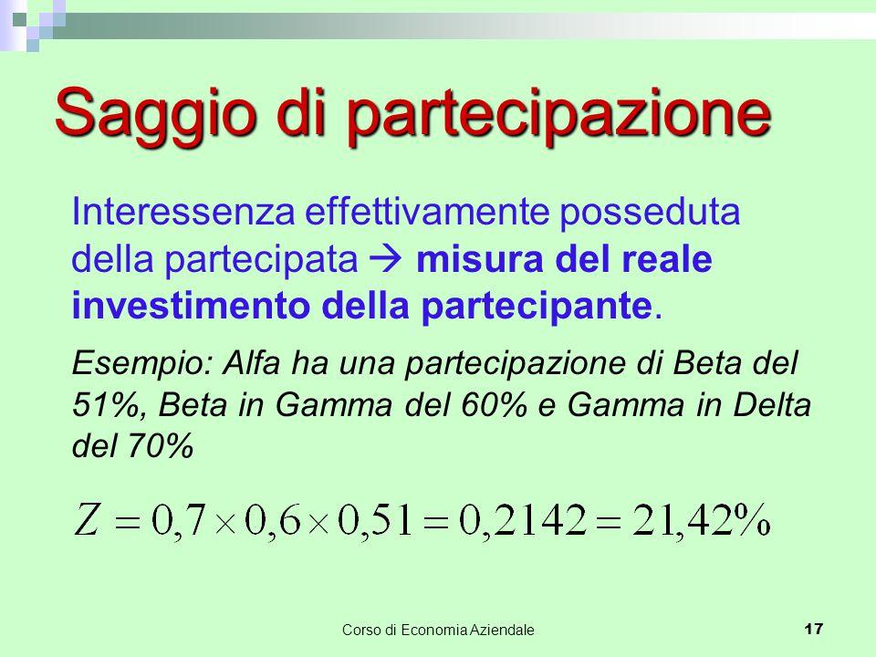 Corso di Economia Aziendale17 Saggio di partecipazione Interessenza effettivamente posseduta della partecipata  misura del reale investimento della p
