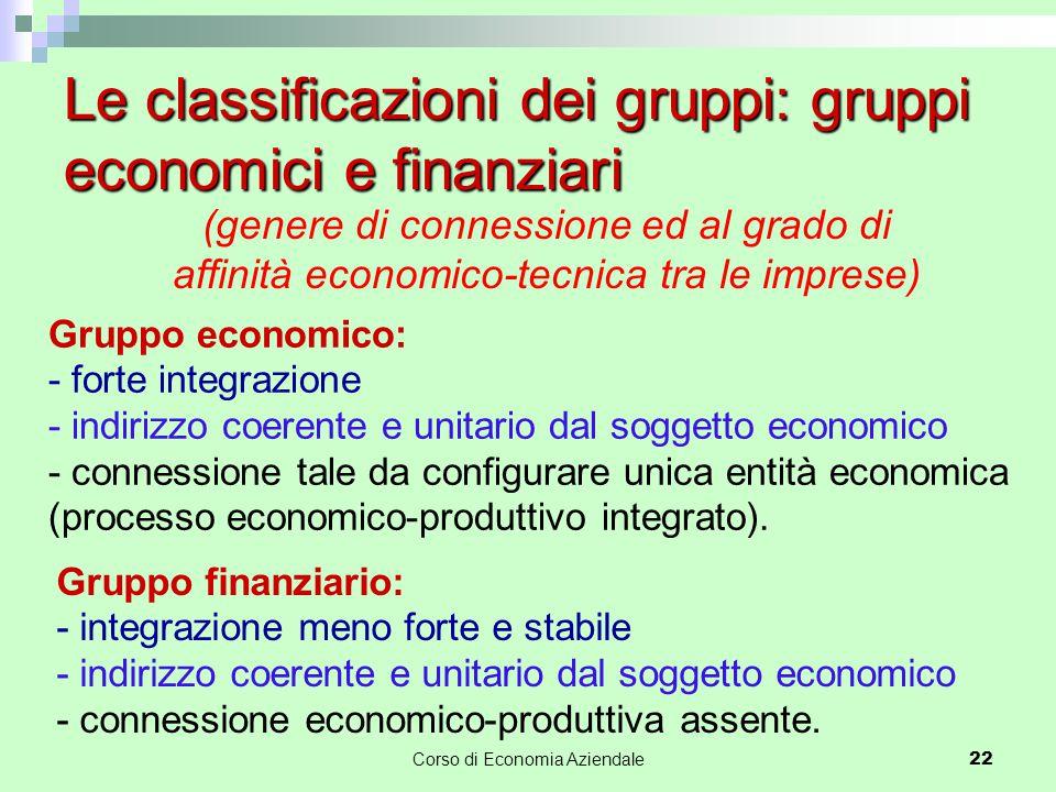 Corso di Economia Aziendale22 Le classificazioni dei gruppi: gruppi economici e finanziari Gruppo economico: - forte integrazione - indirizzo coerente