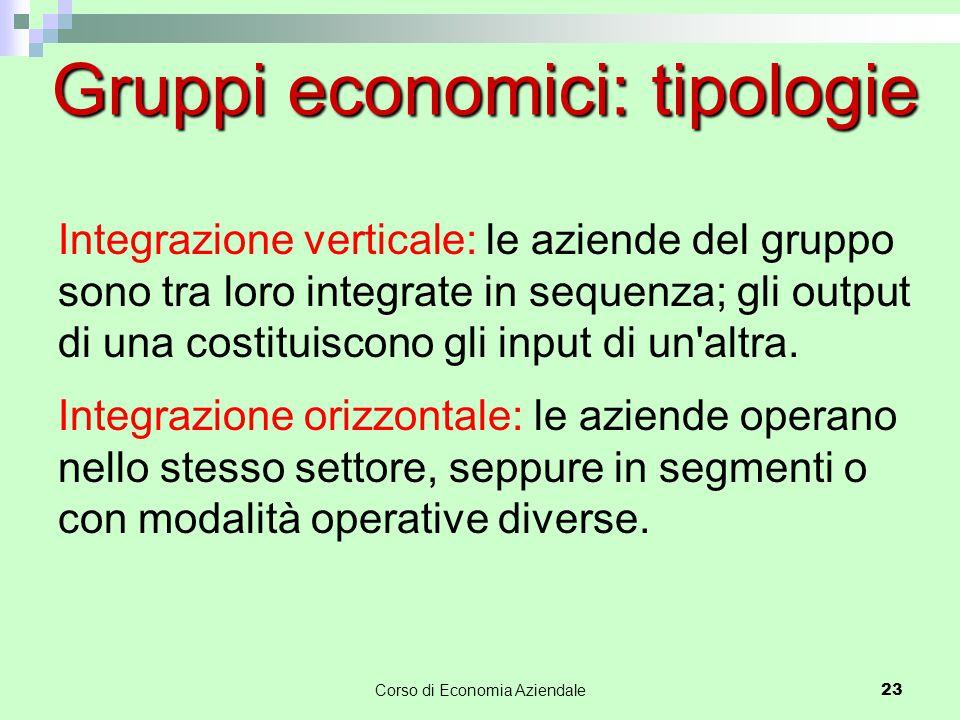 Corso di Economia Aziendale23 Gruppi economici: tipologie Integrazione verticale: le aziende del gruppo sono tra loro integrate in sequenza; gli outpu