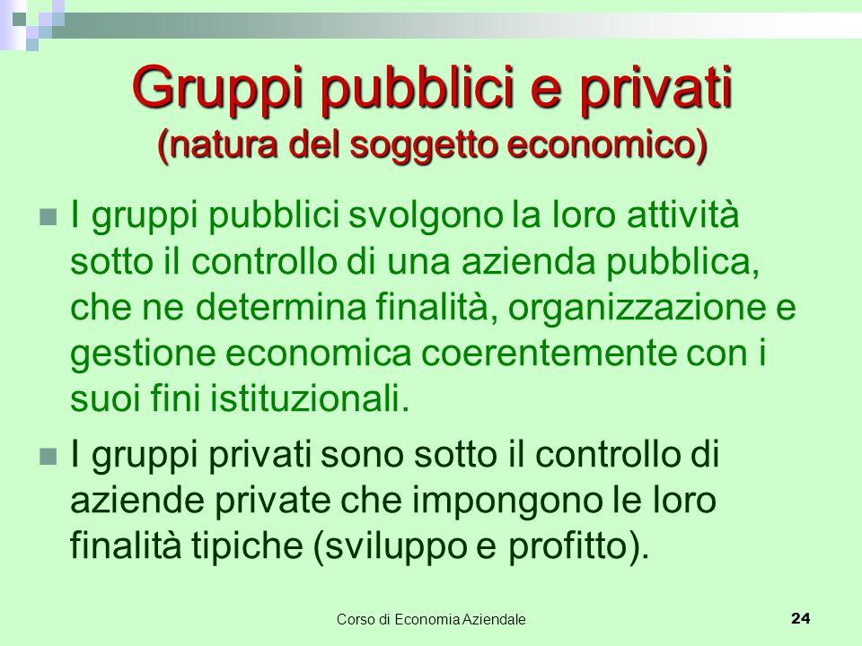 Corso di Economia Aziendale24 Gruppi pubblici e privati (natura del soggetto economico) I gruppi pubblici svolgono la loro attività sotto il controllo