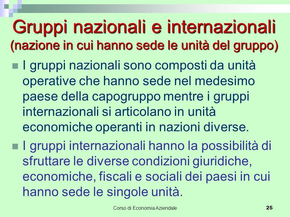 Corso di Economia Aziendale25 Gruppi nazionali e internazionali (nazione in cui hanno sede le unità del gruppo) I gruppi nazionali sono composti da un