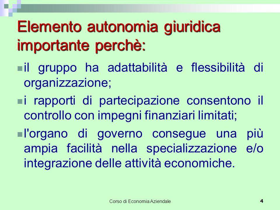 Corso di Economia Aziendale4 Elemento autonomia giuridica importante perchè: il gruppo ha adattabilità e flessibilità di organizzazione; i rapporti di