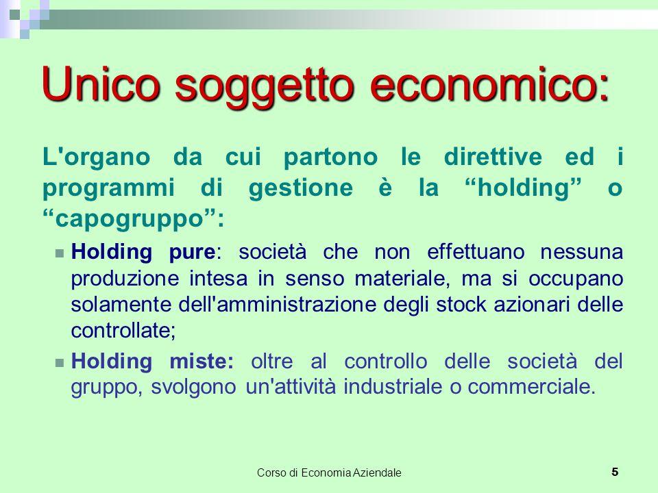 """Corso di Economia Aziendale5 Unico soggetto economico: L'organo da cui partono le direttive ed i programmi di gestione è la """"holding"""" o """"capogruppo"""":"""