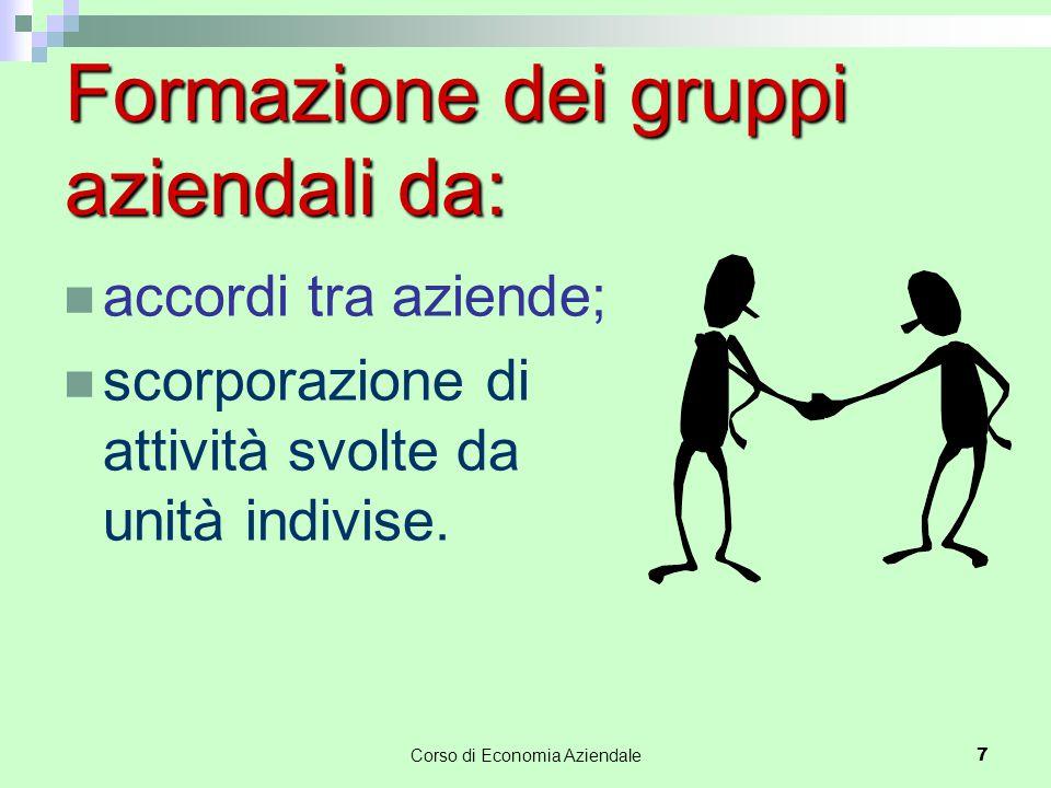 Corso di Economia Aziendale7 Formazione dei gruppi aziendali da: accordi tra aziende; scorporazione di attività svolte da unità indivise.