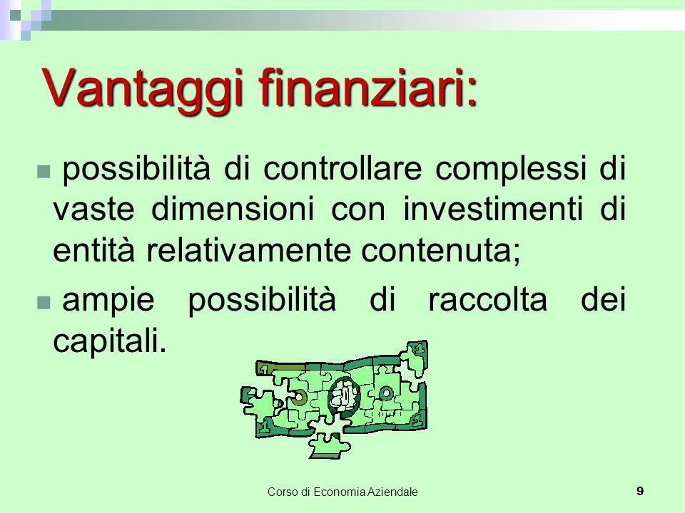 Corso di Economia Aziendale9 Vantaggi finanziari: possibilità di controllare complessi di vaste dimensioni con investimenti di entità relativamente co
