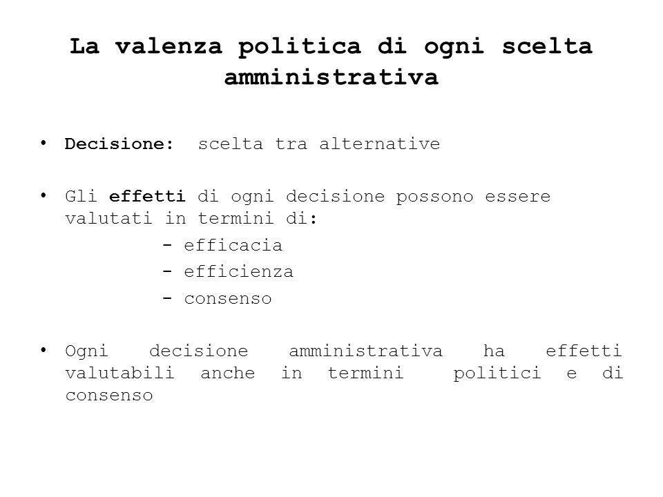 La valenza politica di ogni scelta amministrativa Decisione: scelta tra alternative Gli effetti di ogni decisione possono essere valutati in termini d