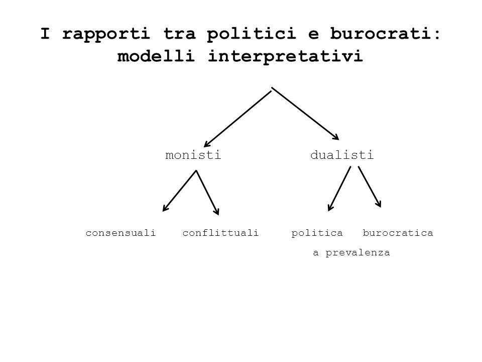 I rapporti tra politici e burocrati: modelli interpretativi monisti dualisti consensuali conflittuali politica burocratica a prevalenza