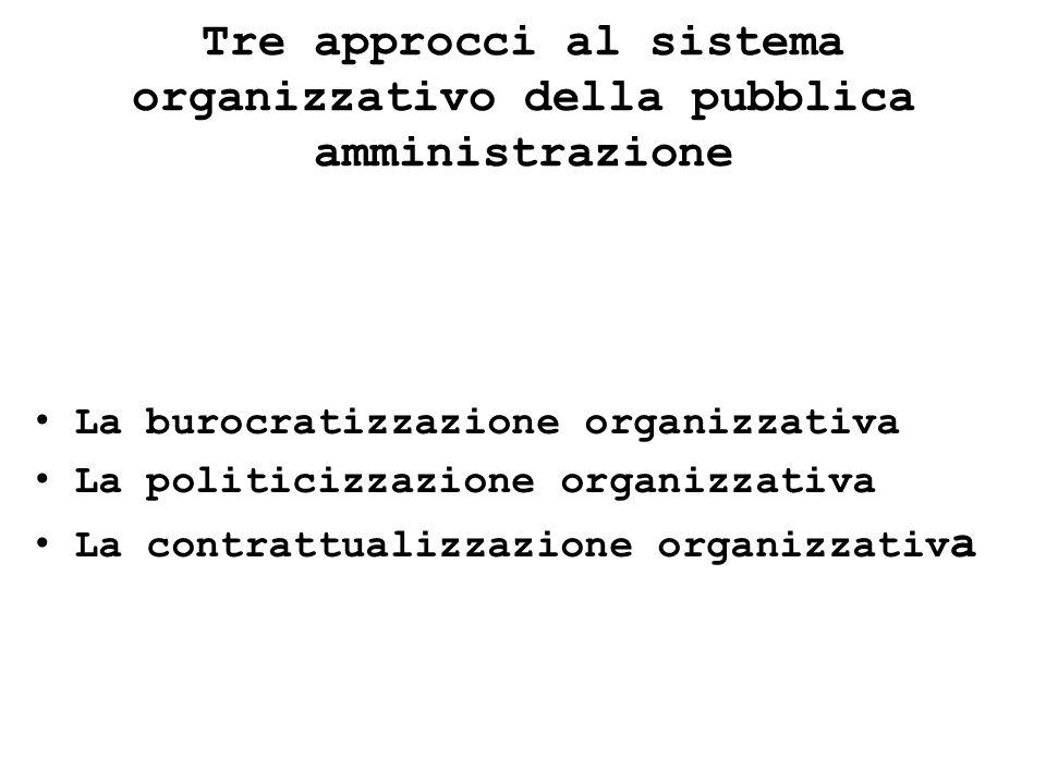 Tre approcci al sistema organizzativo della pubblica amministrazione La burocratizzazione organizzativa La politicizzazione organizzativa La contrattualizzazione organizzativ a