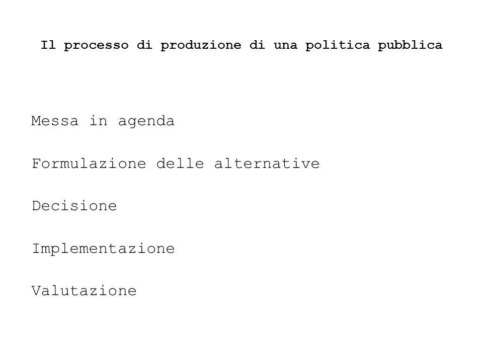 Il processo di produzione di una politica pubblica Messa in agenda Formulazione delle alternative Decisione Implementazione Valutazione