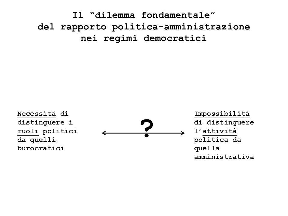Il dilemma fondamentale del rapporto politica-amministrazione nei regimi democratici Necessità di distinguere i ruoli politici da quelli burocratici Impossibilità di distinguere l'attività politica da quella amministrativa ?