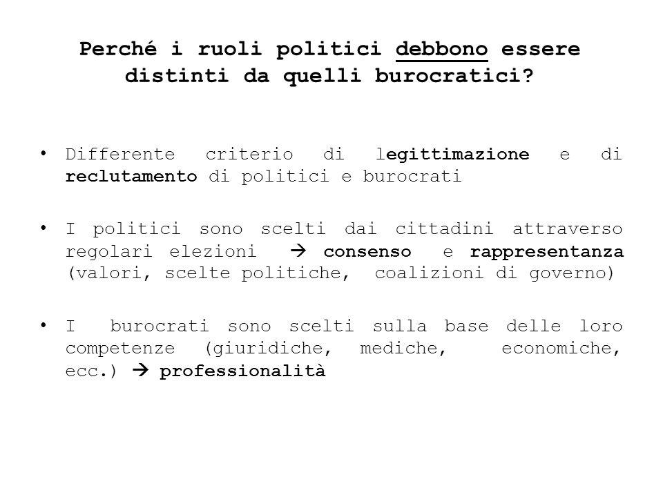 Perché i ruoli politici debbono essere distinti da quelli burocratici? Differente criterio di legittimazione e di reclutamento di politici e burocrati