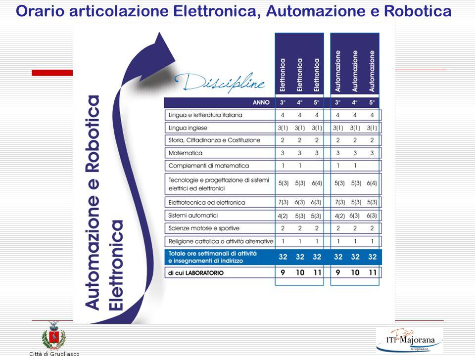 Città di Grugliasco Orario articolazione Elettronica, Automazione e Robotica