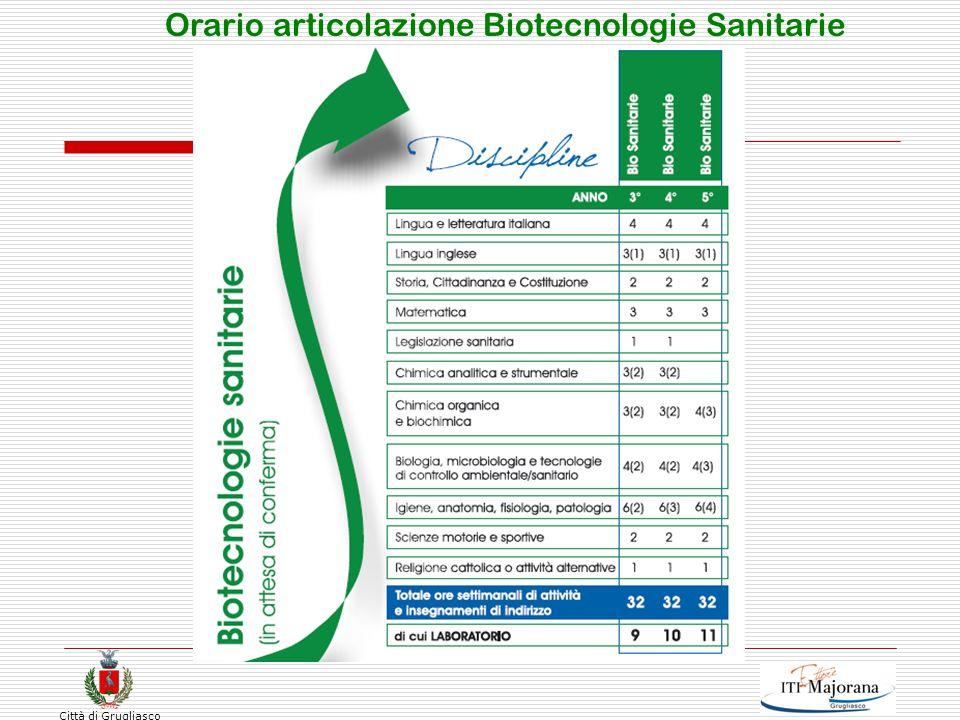 Città di Grugliasco Orario articolazione Biotecnologie Sanitarie