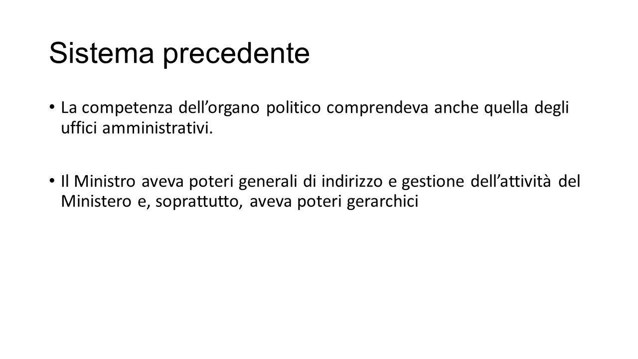 Sistema precedente La competenza dell'organo politico comprendeva anche quella degli uffici amministrativi.