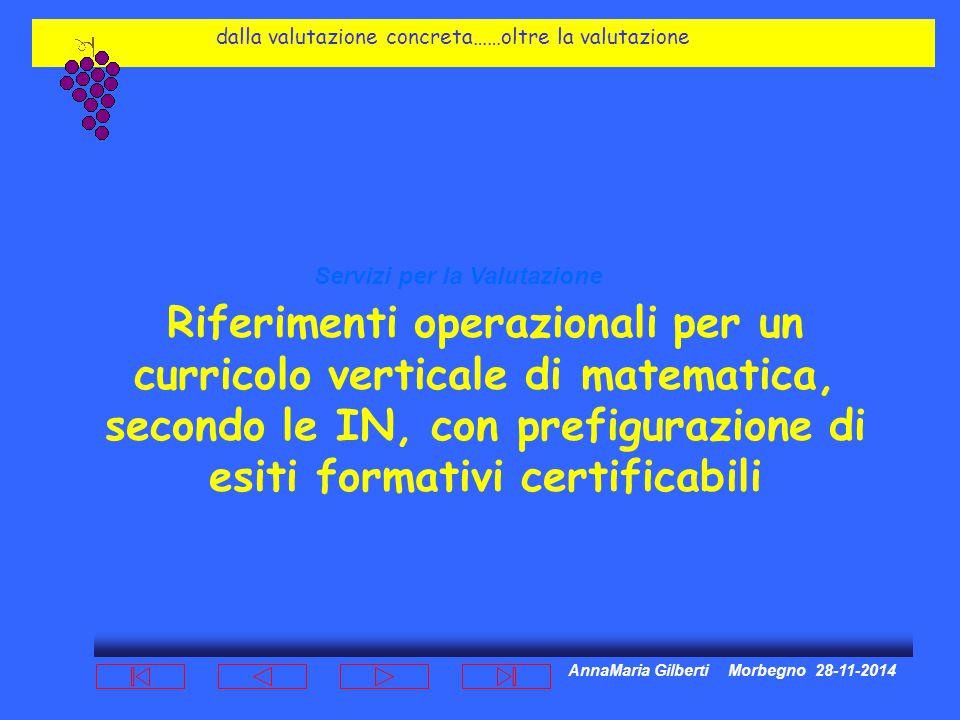 AnnaMaria Gilberti Morbegno 28-11-2014 dalla valutazione concreta……oltre la valutazione Servizi per la Valutazione Riferimenti operazionali per un curricolo verticale di matematica, secondo le IN, con prefigurazione di esiti formativi certificabili