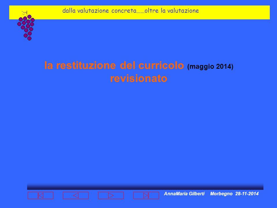 AnnaMaria Gilberti Morbegno 28-11-2014 dalla valutazione concreta……oltre la valutazione la restituzione del curricolo (maggio 2014) revisionato