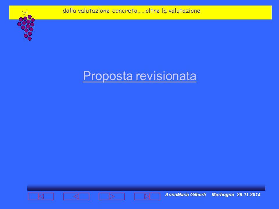 AnnaMaria Gilberti Morbegno 28-11-2014 dalla valutazione concreta……oltre la valutazione Proposta revisionata