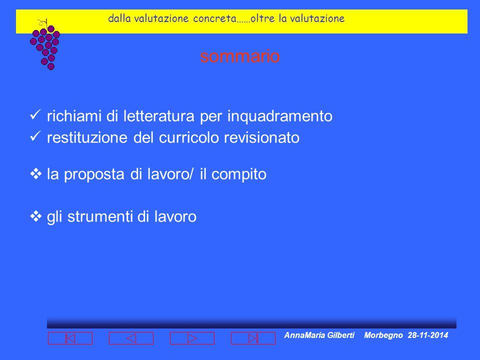 AnnaMaria Gilberti Morbegno 28-11-2014 dalla valutazione concreta……oltre la valutazione classe (11 – 13 anni) Disegna la sedia a sdraio riportandola in scala 2:1