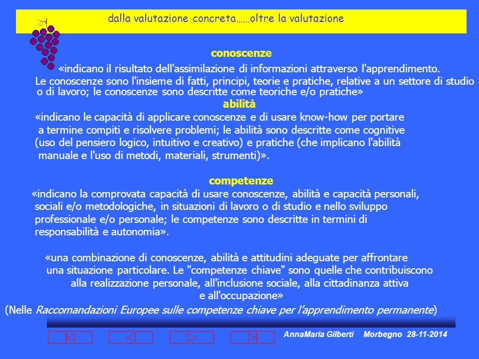 AnnaMaria Gilberti Morbegno 28-11-2014 dalla valutazione concreta……oltre la valutazione conoscenze «indicano il risultato dell assimilazione di informazioni attraverso l apprendimento.