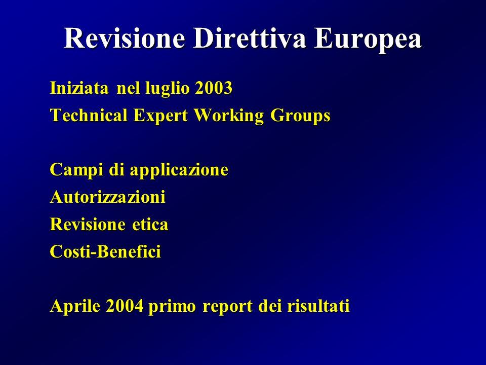 Revisione Direttiva Europea Iniziata nel luglio 2003 Technical Expert Working Groups Campi di applicazione Autorizzazioni Revisione etica Costi-Benefici Aprile 2004 primo report dei risultati