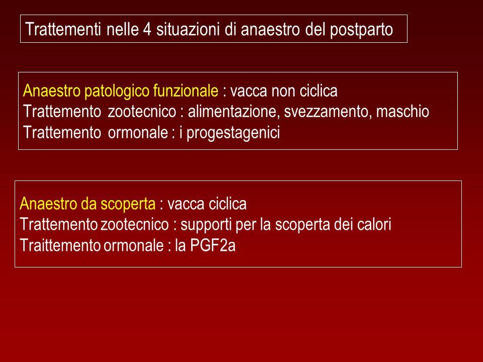 Anaestro patologico funzionale : vacca non ciclica Trattemento zootecnico : alimentazione, svezzamento, maschio Trattemento ormonale : i progestagenic
