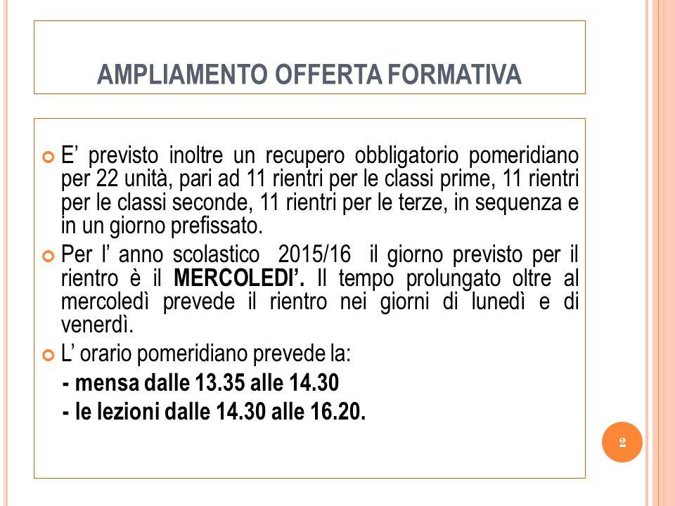 AMPLIAMENTO OFFERTA FORMATIVA E' previsto inoltre un recupero obbligatorio pomeridiano per 22 unità, pari ad 11 rientri per le classi prime, 11 rientr