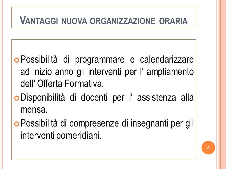 V ANTAGGI NUOVA ORGANIZZAZIONE ORARIA Possibilità di programmare e calendarizzare ad inizio anno gli interventi per l' ampliamento dell' Offerta Forma