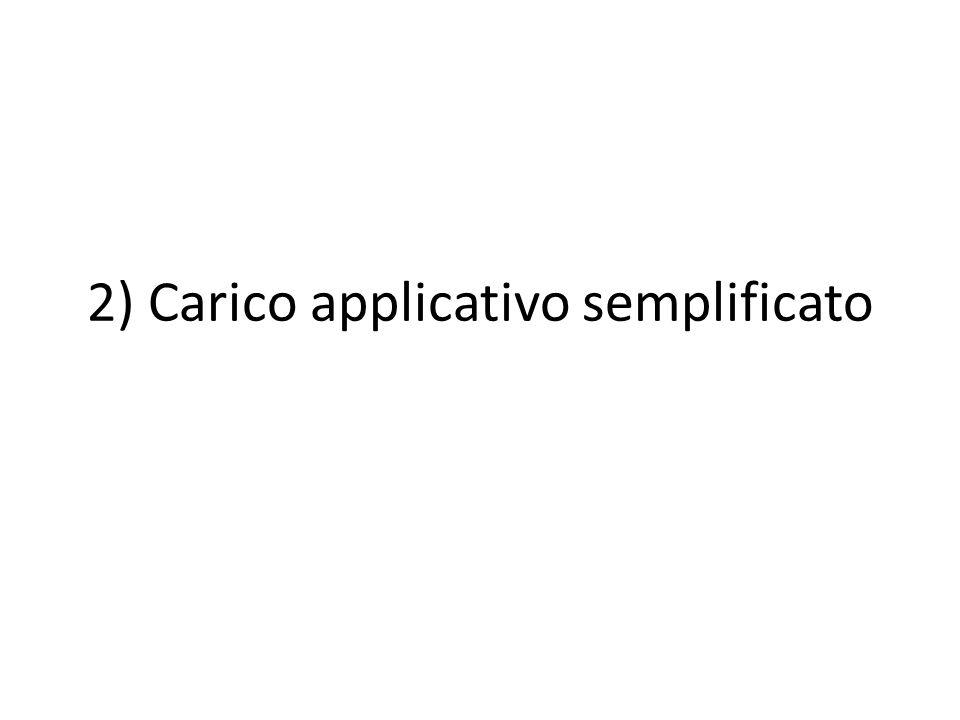 2) Carico applicativo semplificato