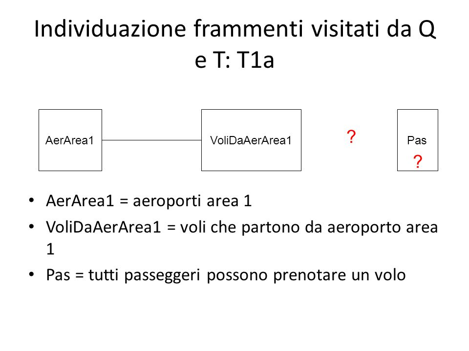 Individuazione frammenti visitati da Q e T: T1a AerArea1 = aeroporti area 1 VoliDaAerArea1 = voli che partono da aeroporto area 1 Pas = tutti passeggeri possono prenotare un volo PasVoliDaAerArea1AerArea1 .
