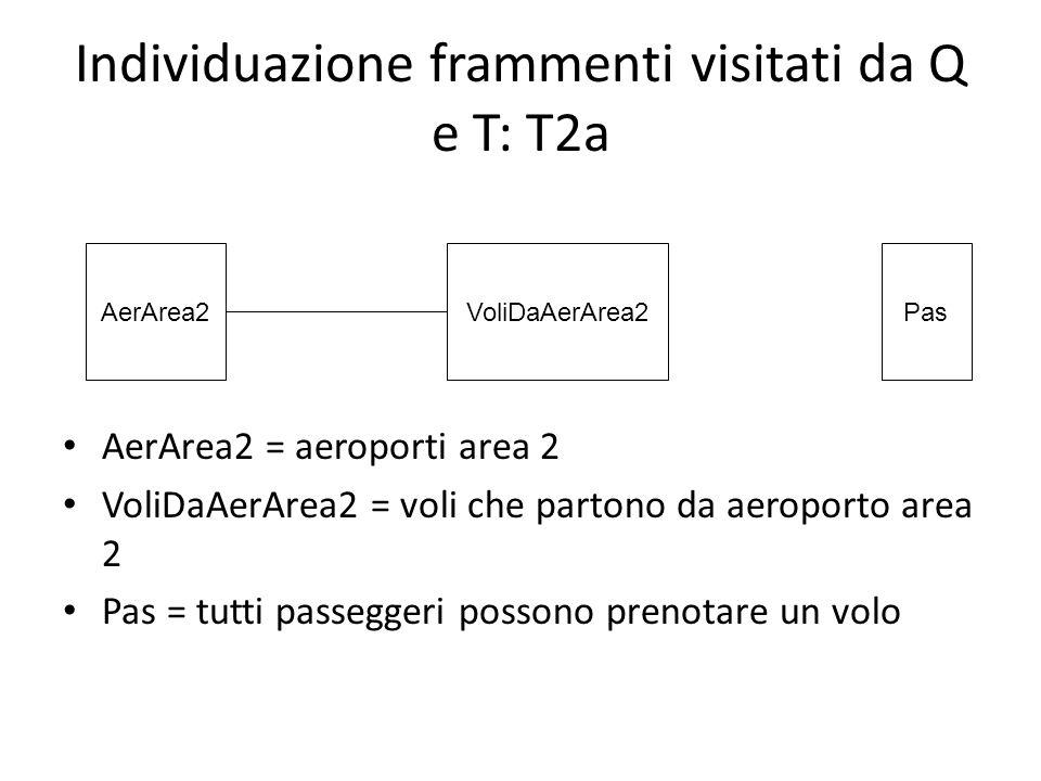 Individuazione frammenti visitati da Q e T: T2a AerArea2 = aeroporti area 2 VoliDaAerArea2 = voli che partono da aeroporto area 2 Pas = tutti passeggeri possono prenotare un volo PasVoliDaAerArea2AerArea2