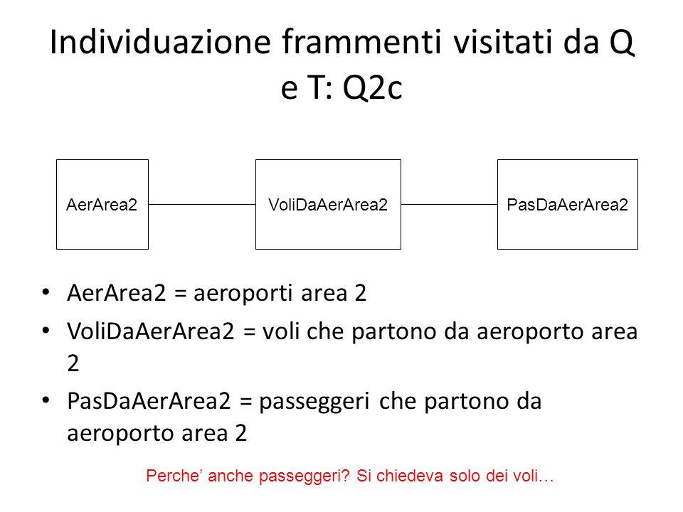 Individuazione frammenti visitati da Q e T: Q2c AerArea2 = aeroporti area 2 VoliDaAerArea2 = voli che partono da aeroporto area 2 PasDaAerArea2 = passeggeri che partono da aeroporto area 2 PasDaAerArea2VoliDaAerArea2AerArea2 Perche' anche passeggeri.